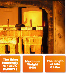 SERIAL TUNNELING KILN - which meets the versatile firing needs