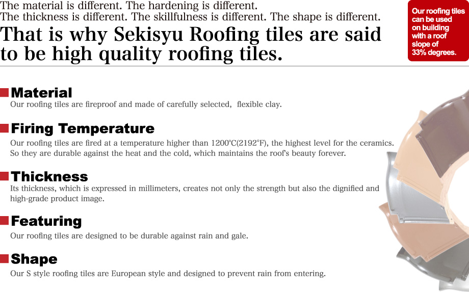 The material is different. The hardening is different.      The thickness is different. The skillfulness is different. The shape is different.     That is why Sekisyu Roofing tiles are said     to be high quality roofing tiles.     Material / Firing Temperature / Thickness / Featuring / Shape